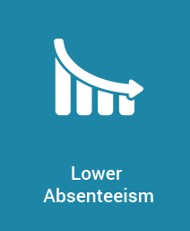 Benefits of a Workplace Stress Management - Lower Absenteeism